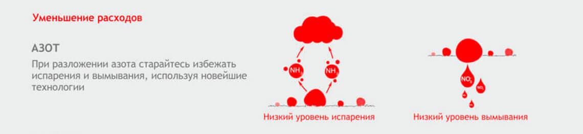 Nitrozink_1